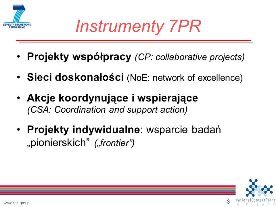 www.kpk.gov.pl 3 Projekty współpracy (CP: collaborative projects) Sieci doskonałości (NoE: network of excellence) Akcje koordynujące i wspierające (CSA: Coordination and support action) Projekty indywidualne: wsparcie badań pionierskich (frontier) Instrumenty 7PR