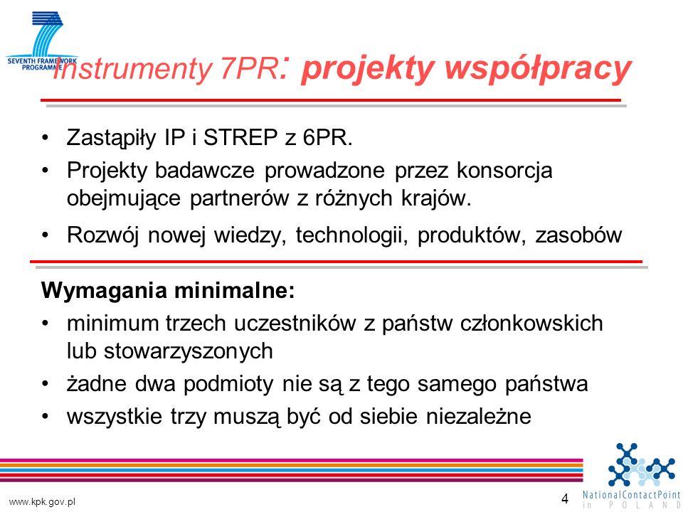 www.kpk.gov.pl 4 Zastąpiły IP i STREP z 6PR.