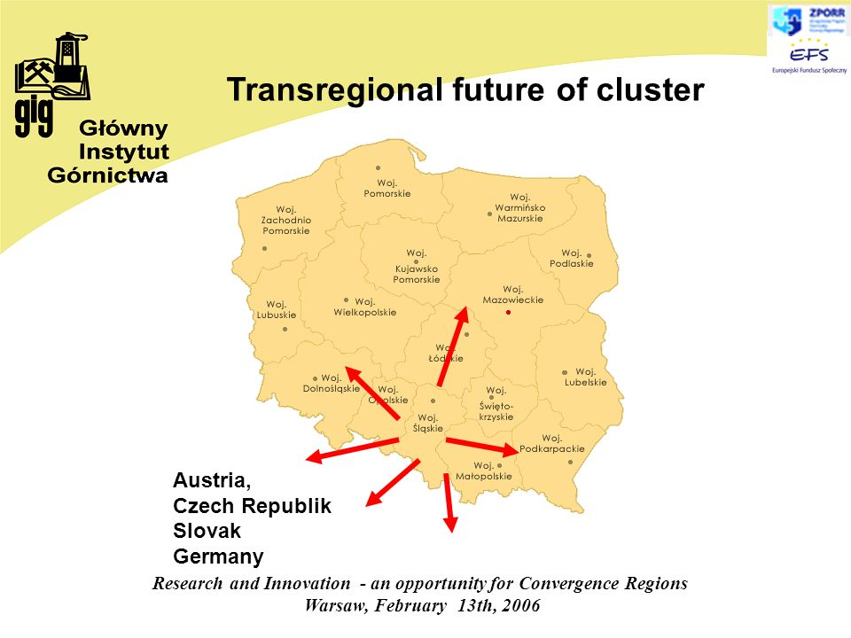 Research and Innovation - an opportunity for Convergence Regions Warsaw, February 13th, 2006 Transregional future of cluster Austria, Czech Republik Slovak Germany