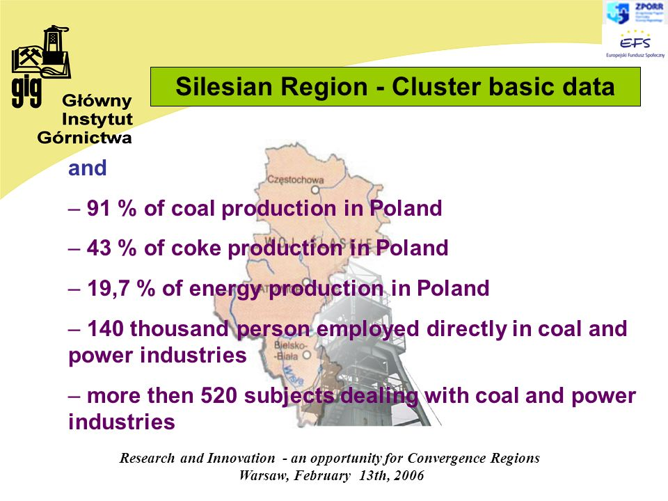 Research and Innovation - an opportunity for Convergence Regions Warsaw, February 13th, 2006 and – 91 % of coal production in Poland – 43 % of coke production in Poland – 19,7 % of energy production in Poland – 140 thousand person employed directly in coal and power industries – more then 520 subjects dealing with coal and power industries Silesian Region - Cluster basic data