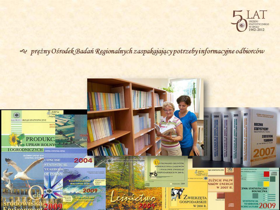 prężny Ośrodek Badań Regionalnych zaspakajający potrzeby informacyjne odbiorców