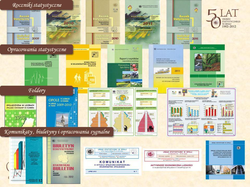 Roczniki statystyczne Opracowania statystyczne Foldery Komunikaty, biuletyny i opracowania sygnalne