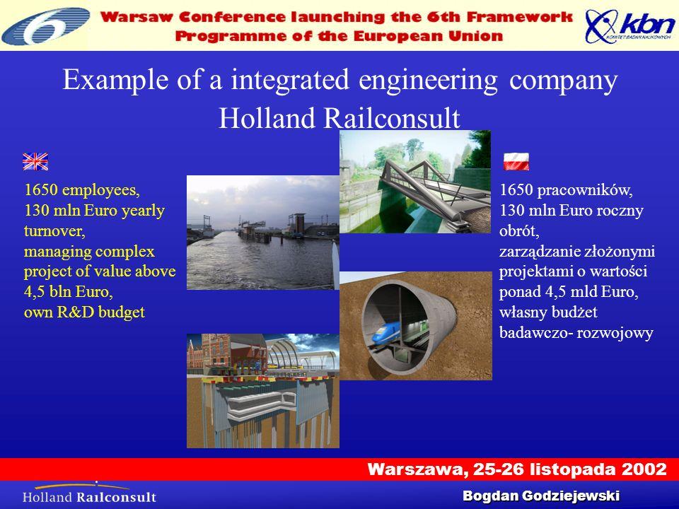 Warszawa, 25-26 listopada 2002 Workshop 25/9/2002 8 How we do it.