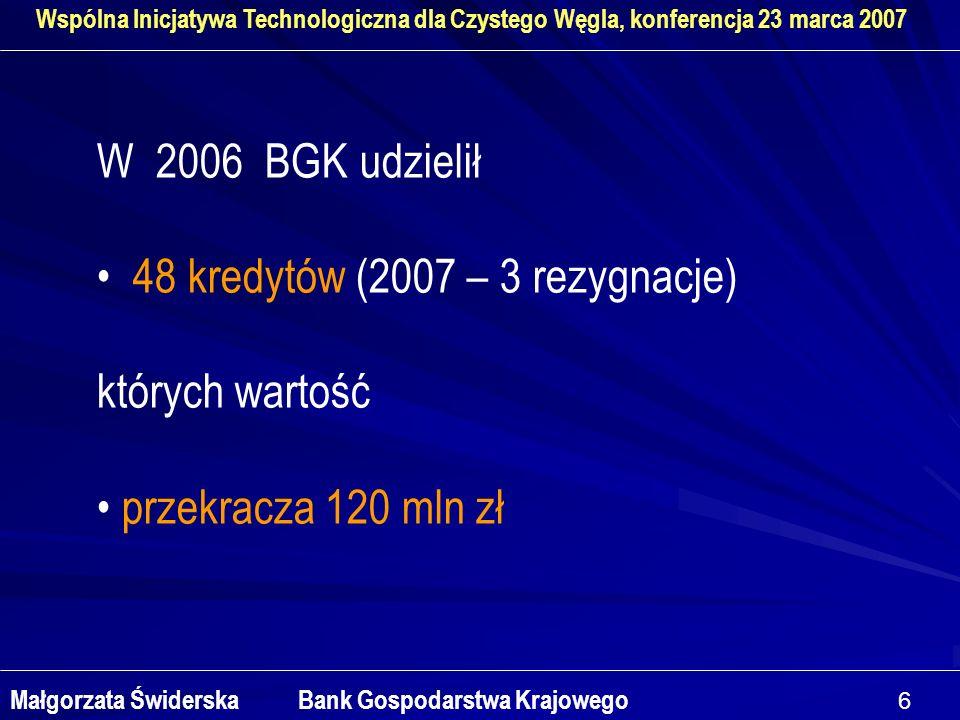 6 Wspólna Inicjatywa Technologiczna dla Czystego Węgla, konferencja 23 marca 2007 Małgorzata Świderska Bank Gospodarstwa Krajowego W 2006 BGK udzielił 48 kredytów (2007 – 3 rezygnacje) których wartość przekracza 120 mln zł