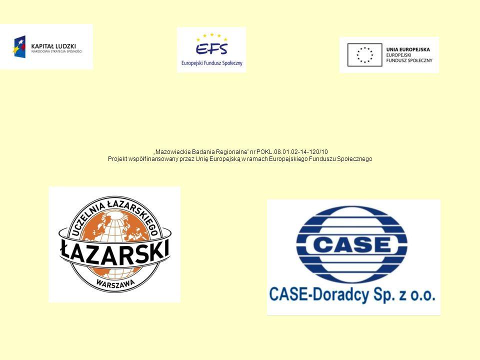 Mazowieckie Badania Regionalne nr POKL.08.01.02-14-120/10 Projekt współfinansowany przez Unię Europejską w ramach Europejskiego Funduszu Społecznego