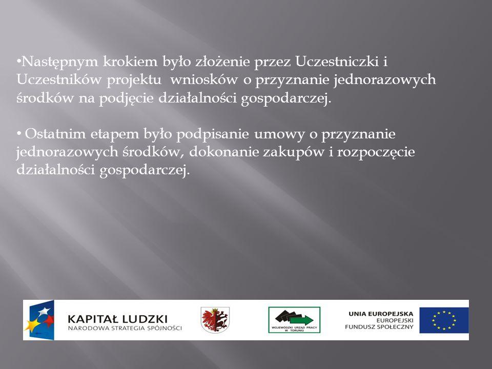Następnym krokiem było złożenie przez Uczestniczki i Uczestników projektu wniosków o przyznanie jednorazowych środków na podjęcie działalności gospoda