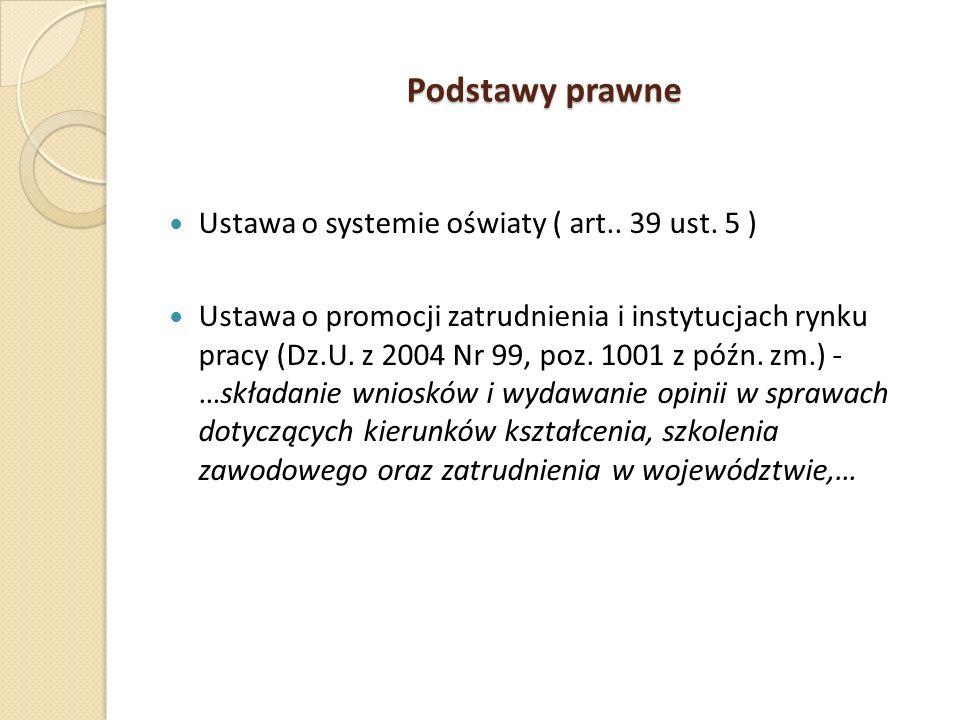 Podstawy prawne Ustawa o systemie oświaty ( art.. 39 ust. 5 ) Ustawa o promocji zatrudnienia i instytucjach rynku pracy (Dz.U. z 2004 Nr 99, poz. 1001