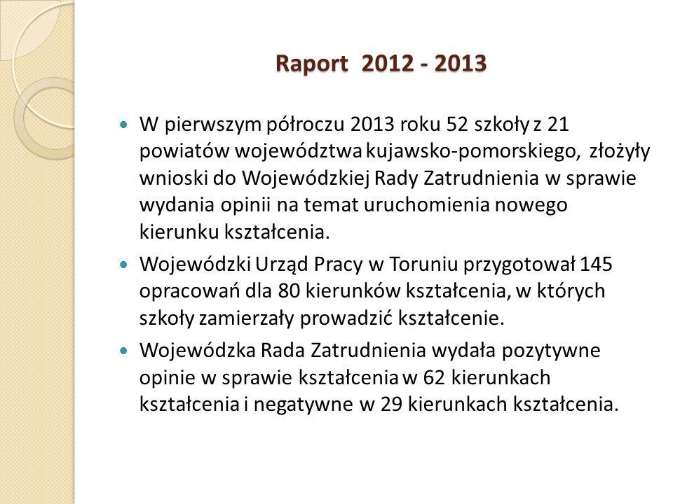 Raport 2012 - 2013 W pierwszym półroczu 2013 roku 52 szkoły z 21 powiatów województwa kujawsko-pomorskiego, złożyły wnioski do Wojewódzkiej Rady Zatru