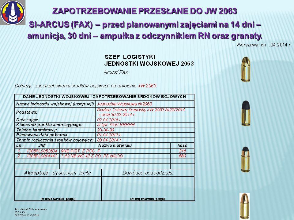 ZAPOTRZEBOWANIE PRZESŁANE DO JW 2063 SI-ARCUS (FAX) – przed planowanymi zajęciami na 14 dni – amunicja, 30 dni – ampułka z odczynnikiem RN oraz granaty.