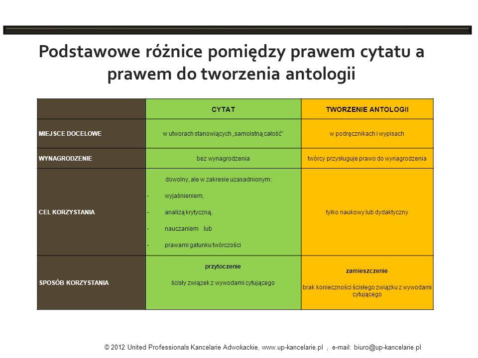 Podstawowe różnice pomiędzy prawem cytatu a prawem do tworzenia antologii CYTATTWORZENIE ANTOLOGII MIEJSCE DOCELOWEw utworach stanowiących samoistną c