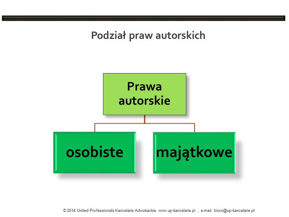Podział praw autorskich © 2014 United Professionals Kancelarie Adwokackie, www.up-kancelarie.pl, e-mail: biuro@up-kancelarie.pl Prawa autorskie osobis