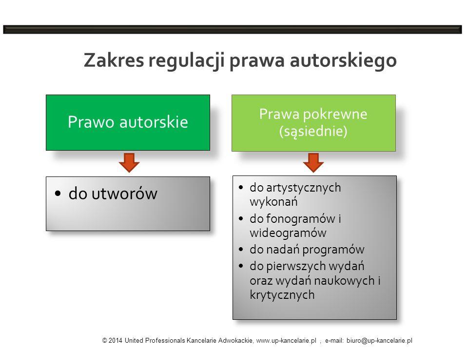 Zakres regulacji prawa autorskiego © 2014 United Professionals Kancelarie Adwokackie, www.up-kancelarie.pl, e-mail: biuro@up-kancelarie.pl Prawo autor