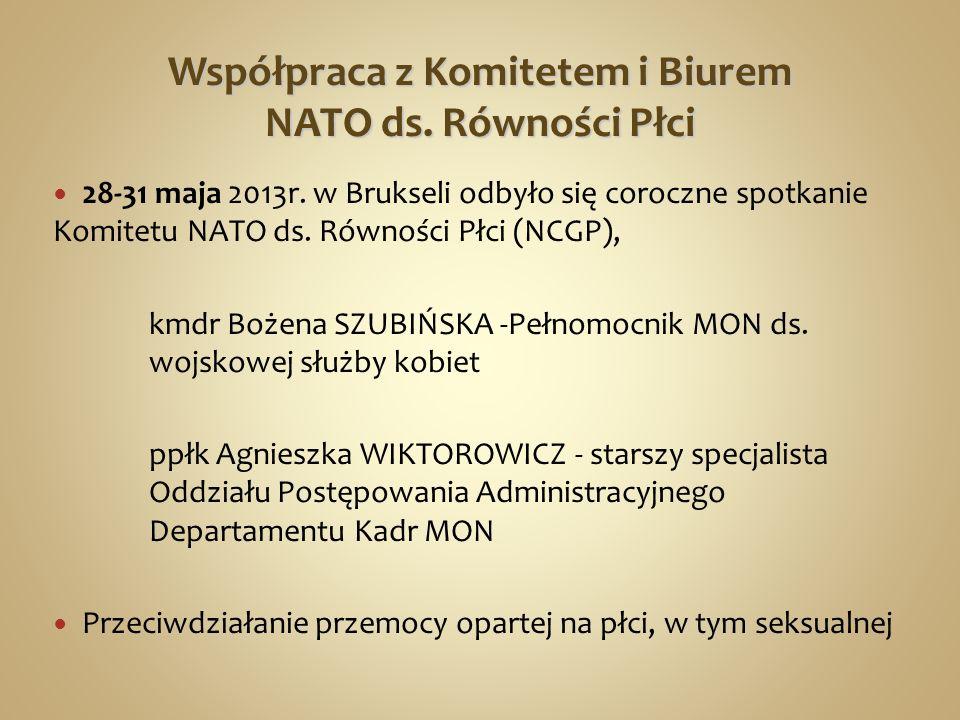 Współpraca z Komitetem i Biurem NATO ds. Równości Płci 28-31 maja 2013r. w Brukseli odbyło się coroczne spotkanie Komitetu NATO ds. Równości Płci (NCG