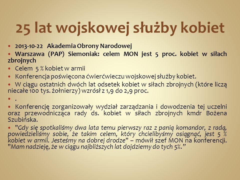 25 lat wojskowej służby kobiet 2013-10-22 Akademia Obrony Narodowej Warszawa (PAP) Siemoniak: celem MON jest 5 proc. kobiet w siłach zbrojnych Celem 5