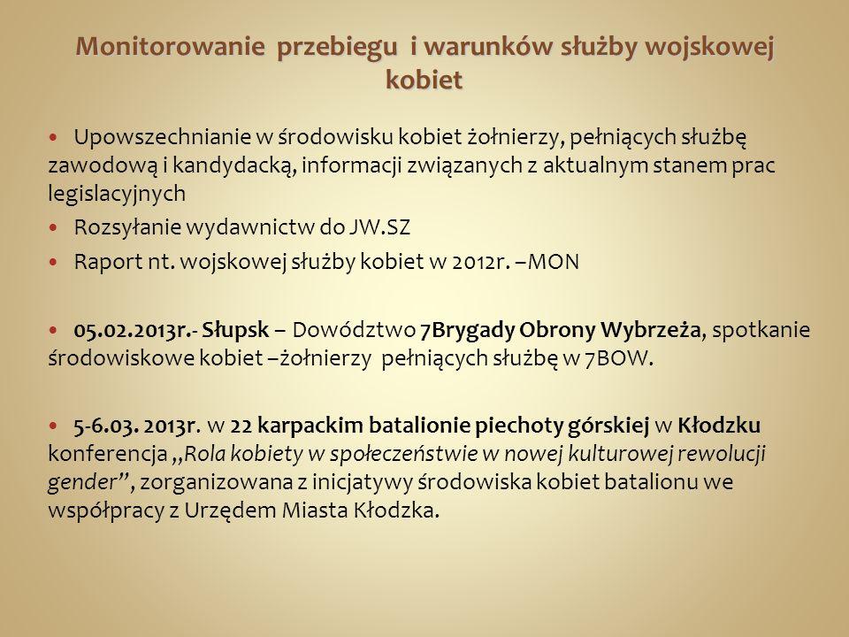 Promocja służby kobiet 28.09.2013r.Dęblin.