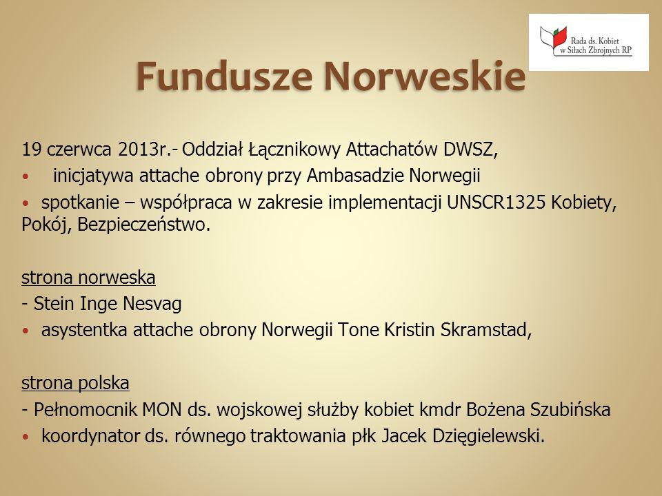 Fundusze Norweskie 19 czerwca 2013r.- Oddział Łącznikowy Attachatów DWSZ, inicjatywa attache obrony przy Ambasadzie Norwegii spotkanie – współpraca w