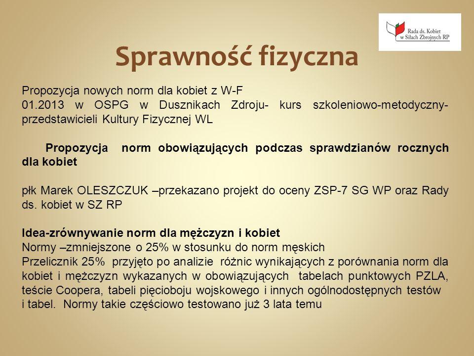 Sprawność fizyczna Propozycja nowych norm dla kobiet z W-F 01.2013 w OSPG w Dusznikach Zdroju- kurs szkoleniowo-metodyczny- przedstawicieli Kultury Fi