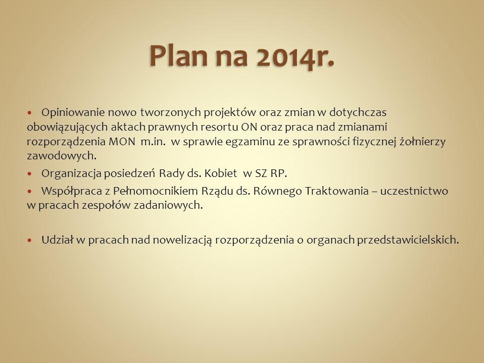 Plan na 2014r. Opiniowanie nowo tworzonych projektów oraz zmian w dotychczas obowiązujących aktach prawnych resortu ON oraz praca nad zmianami rozporz