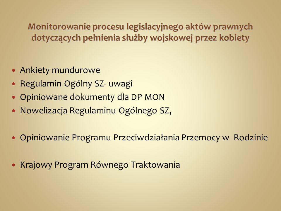 Integracja środowiska żołnierzy - kobiet; 23 stycznia 2013 r.