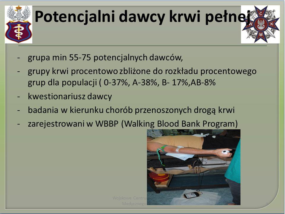 ankieta Wojskowe Centrum Kształcenia Medycznego w Łodzi, 4