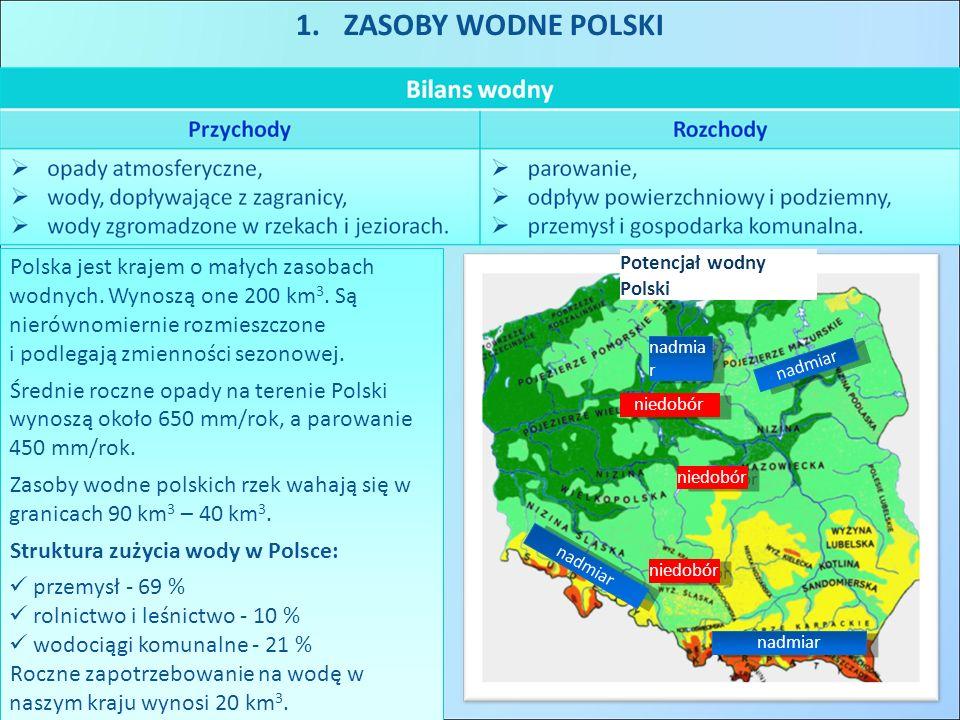 1.ZASOBY WODNE POLSKI Polska jest krajem o małych zasobach wodnych. Wynoszą one 200 km 3. Są nierównomiernie rozmieszczone i podlegają zmienności sezo