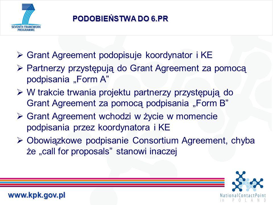www.kpk.gov.pl PODOBIEŃSTWA DO 6.PR Grant Agreement podopisuje koordynator i KE Partnerzy przystępują do Grant Agreement za pomocą podpisania Form A W trakcie trwania projektu partnerzy przystępują do Grant Agreement za pomocą podpisania Form B Grant Agreement wchodzi w życie w momencie podpisania przez koordynatora i KE Obowiązkowe podpisanie Consortium Agreement, chyba że call for proposals stanowi inaczej