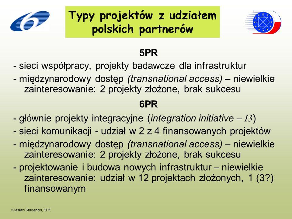 Wiesław Studencki, KPK Typy projektów z udziałem polskich partnerów 5PR - sieci współpracy, projekty badawcze dla infrastruktur - międzynarodowy dostę