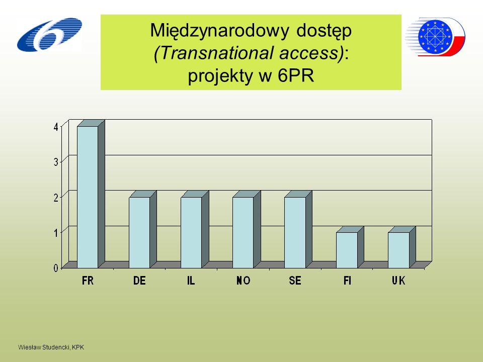 Wiesław Studencki, KPK Międzynarodowy dostęp (Transnational access): projekty w 6PR