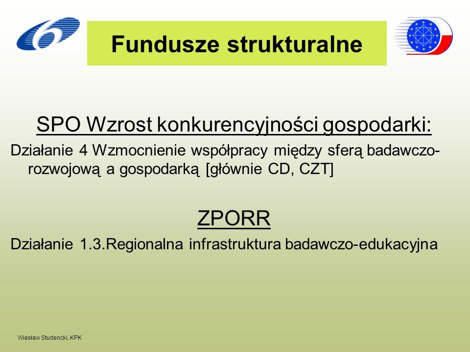 Wiesław Studencki, KPK Fundusze strukturalne SPO Wzrost konkurencyjności gospodarki: Działanie 4 Wzmocnienie współpracy między sferą badawczo- rozwojo
