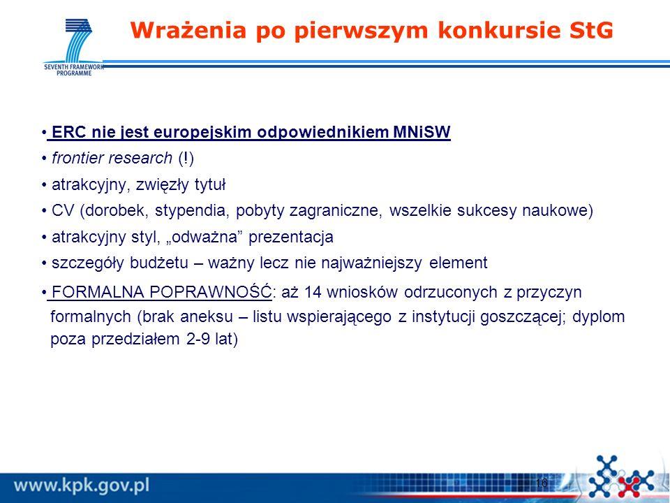 16 Wrażenia po pierwszym konkursie StG ERC nie jest europejskim odpowiednikiem MNiSW frontier research (!) atrakcyjny, zwięzły tytuł CV (dorobek, stypendia, pobyty zagraniczne, wszelkie sukcesy naukowe) atrakcyjny styl, odważna prezentacja szczegóły budżetu – ważny lecz nie najważniejszy element FORMALNA POPRAWNOŚĆ: aż 14 wniosków odrzuconych z przyczyn formalnych (brak aneksu – listu wspierającego z instytucji goszczącej; dyplom poza przedziałem 2-9 lat)