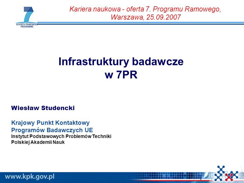 12 Drugi konkurs - zakończony FP7-Infrastructures-2007-2 termin: 20 września 2007 Budżet: 64 M 1.ICT based e-infrastructures (e-Science Grid infrastructures) 2.Support to policy development