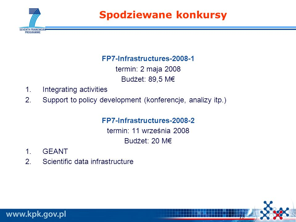 13 Spodziewane konkursy FP7-Infrastructures-2008-1 termin: 2 maja 2008 Budżet: 89,5 M 1.Integrating activities 2.Support to policy development (konferencje, analizy itp.) FP7-Infrastructures-2008-2 termin: 11 września 2008 Budżet: 20 M 1.GEANT 2.Scientific data infrastructure