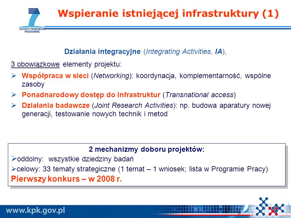 6 Wspieranie istniejącej infrastruktury (1) Działania integracyjne (Integrating Activities, IA), 3 obowiązkowe elementy projektu: Współpraca w sieci (Networking): koordynacja, komplementarność, wspólne zasoby Ponadnarodowy dostęp do infrastruktur (Transnational access) Działania badawcze (Joint Research Activities): np.