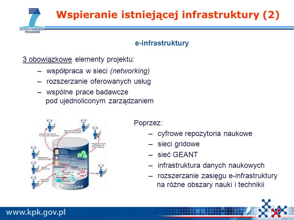 9 Poprzez: –cyfrowe repozytoria naukowe –sieci gridowe –sieć GEANT –infrastruktura danych naukowych –rozszerzanie zasięgu e-infrastruktury na różne obszary nauki i technikii Wspieranie istniejącej infrastruktury (2) e-infrastruktury 3 obowiązkowe elementy projektu: –współpraca w sieci (networking) –rozszerzanie oferowanych usług –wspólne prace badawcze pod ujednoliconym zarządzaniem