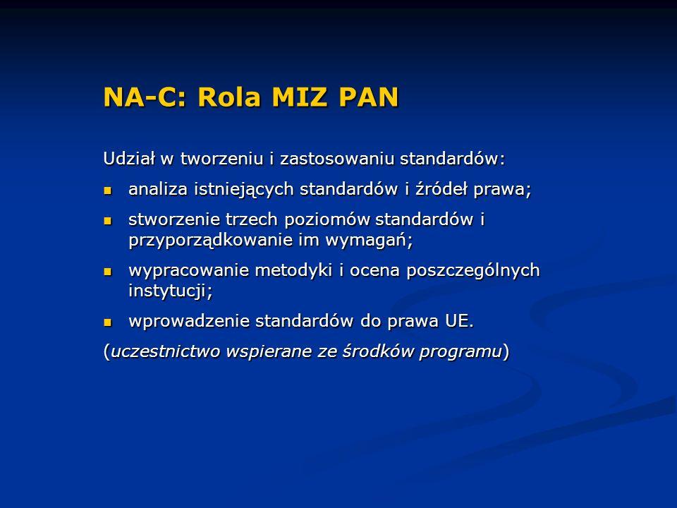 Udział w tworzeniu i zastosowaniu standardów: analiza istniejących standardów i źródeł prawa; analiza istniejących standardów i źródeł prawa; stworzenie trzech poziomów standardów i przyporządkowanie im wymagań; stworzenie trzech poziomów standardów i przyporządkowanie im wymagań; wypracowanie metodyki i ocena poszczególnych instytucji; wypracowanie metodyki i ocena poszczególnych instytucji; wprowadzenie standardów do prawa UE.