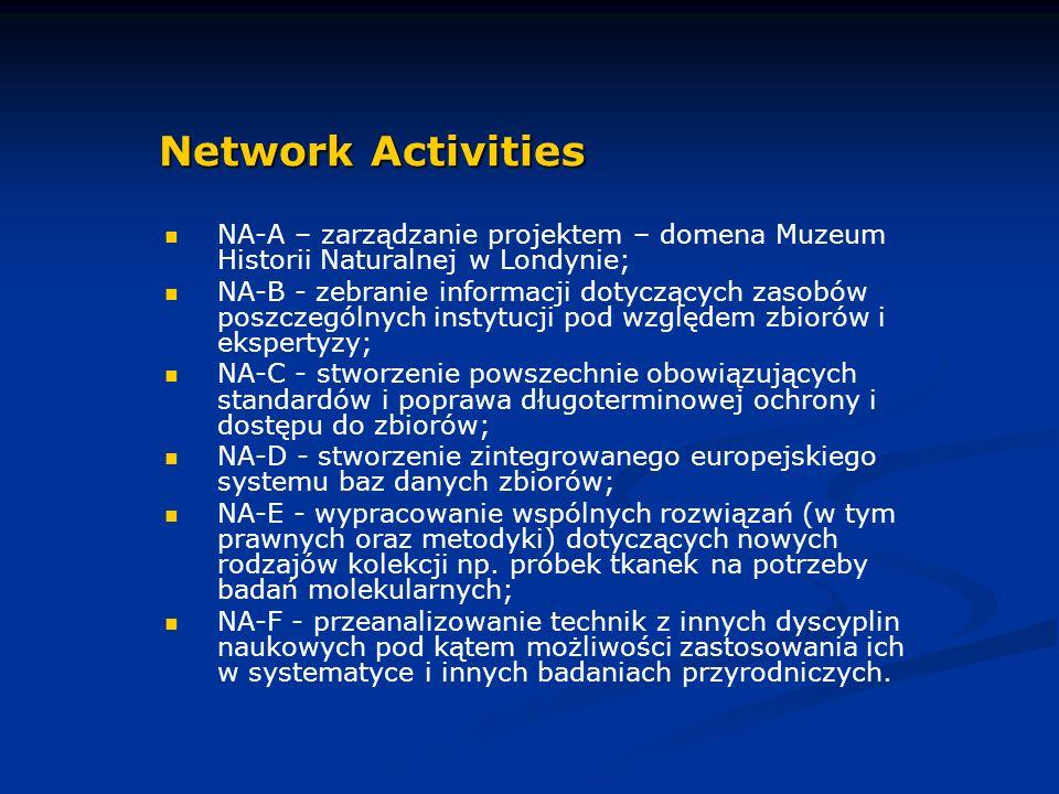 NA-A – zarządzanie projektem – domena Muzeum Historii Naturalnej w Londynie; NA-B - zebranie informacji dotyczących zasobów poszczególnych instytucji pod względem zbiorów i ekspertyzy; NA-C - stworzenie powszechnie obowiązujących standardów i poprawa długoterminowej ochrony i dostępu do zbiorów; NA-D - stworzenie zintegrowanego europejskiego systemu baz danych zbiorów; NA-E - wypracowanie wspólnych rozwiązań (w tym prawnych oraz metodyki) dotyczących nowych rodzajów kolekcji np.