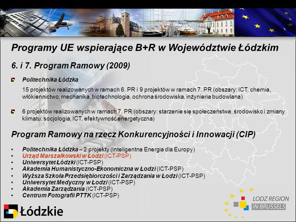 Programy UE wspierające B+R w Województwie Łódzkim 6. i 7. Program Ramowy (2009) Politechnika Łódzka 15 projektów realizowanych w ramach 6. PR i 9 pro