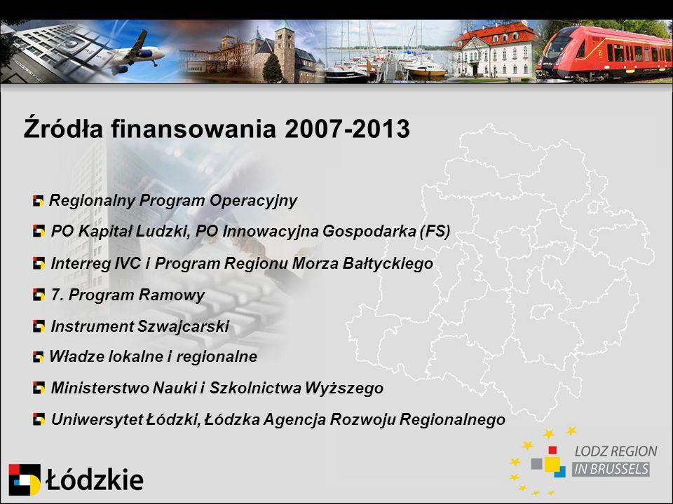 Źródła finansowania 2007-2013 Regionalny Program Operacyjny PO Kapitał Ludzki, PO Innowacyjna Gospodarka (FS) Interreg IVC i Program Regionu Morza Bał