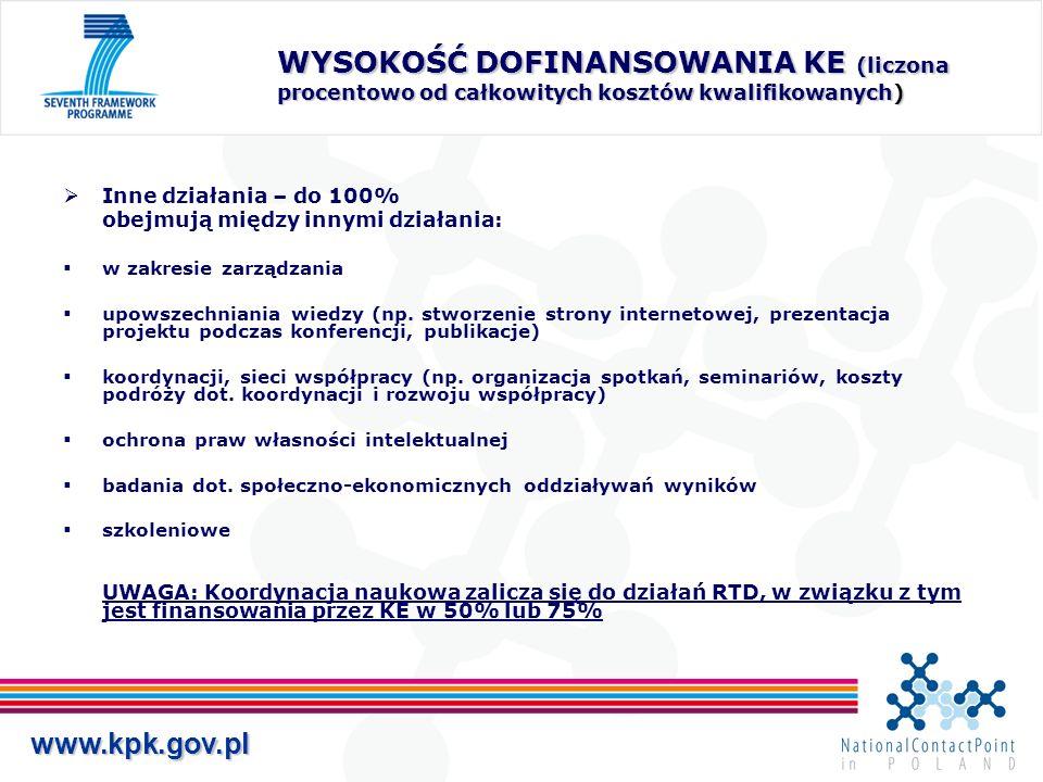 www.kpk.gov.pl WYSOKOŚĆ DOFINANSOWANIA KE (liczona procentowo od całkowitych kosztów kwalifikowanych) Inne działania – do 100% obejmują między innymi działania: w zakresie zarządzania upowszechniania wiedzy (np.