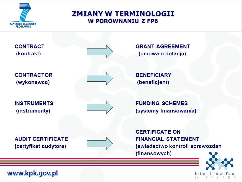 www.kpk.gov.pl ZMIANY W TERMINOLOGII W PORÓWNANIU Z FP6 CONTRACTGRANT AGREEMENT (kontrakt) (umowa o dotację) CONTRACTORBENEFICIARY (wykonawca) (beneficjent) (wykonawca) (beneficjent) INSTRUMENTSFUNDING SCHEMES (instrumenty)(systemy finansowania) (instrumenty)(systemy finansowania) CERTIFICATE ON AUDIT CERTIFICATEFINANCIAL STATEMENT (certyfikat audytora) (certyfikat audytora) (świadectwo kontroli sprawozdań (finansowych)
