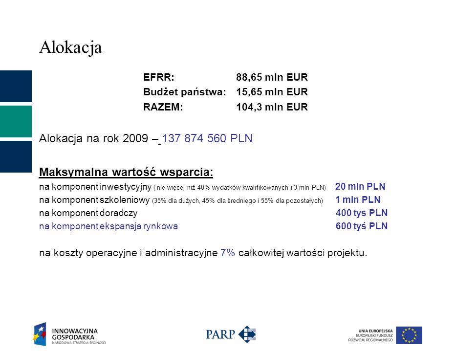 Alokacja EFRR:88,65 mln EUR Budżet państwa:15,65 mln EUR RAZEM:104,3 mln EUR Alokacja na rok 2009 – 137 874 560 PLN Maksymalna wartość wsparcia: na komponent inwestycyjny ( nie więcej niż 40% wydatków kwalifikowanych i 3 mln PLN) 20 mln PLN na komponent szkoleniowy (35% dla dużych, 45% dla średniego i 55% dla pozostałych) 1 mln PLN na komponent doradczy 400 tys PLN na komponent ekspansja rynkowa 600 tyś PLN na koszty operacyjne i administracyjne 7% całkowitej wartości projektu.