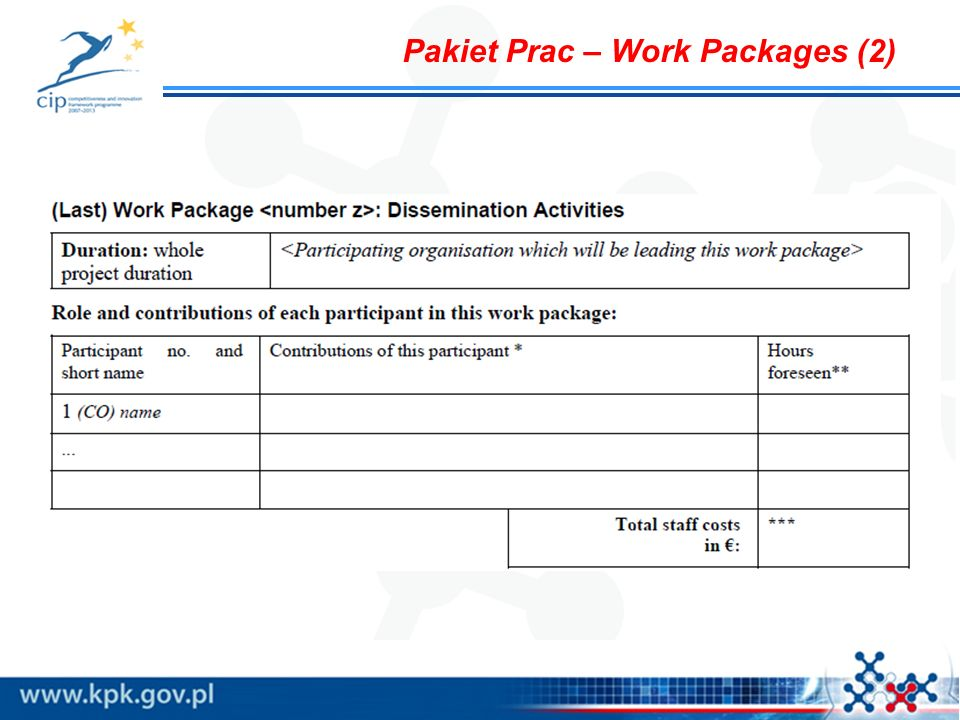 Pakiet Prac – Work Packages (2)