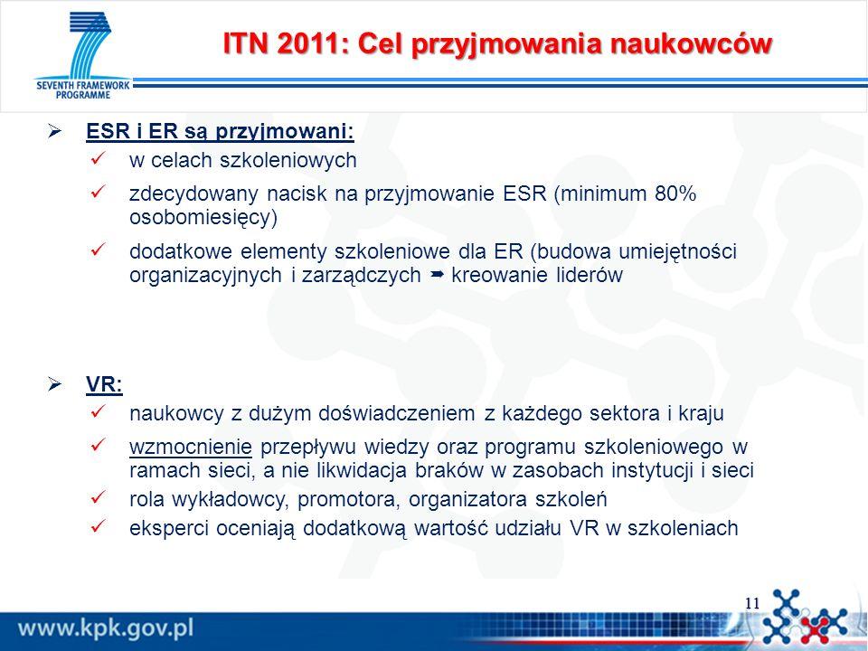 11 ITN 2011: Cel przyjmowania naukowców ESR i ER są przyjmowani: w celach szkoleniowych zdecydowany nacisk na przyjmowanie ESR (minimum 80% osobomiesi