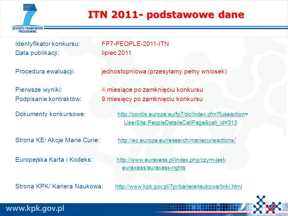 Identyfikator konkursu:FP7-PEOPLE-2011-ITN Data publikacji: lipiec 2011 Procedura ewaluacji: jednostopniowa (przesyłamy pełny wniosek) Pierwsze wyniki