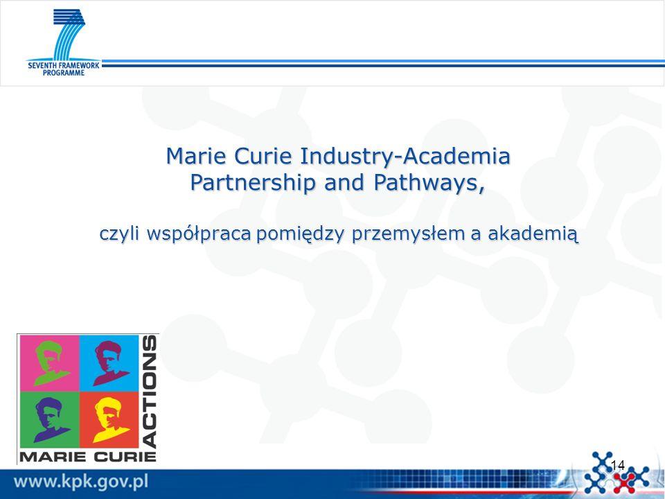 14 Marie Curie Industry-Academia Partnership and Pathways, czyli współpraca pomiędzy przemysłem a akademią