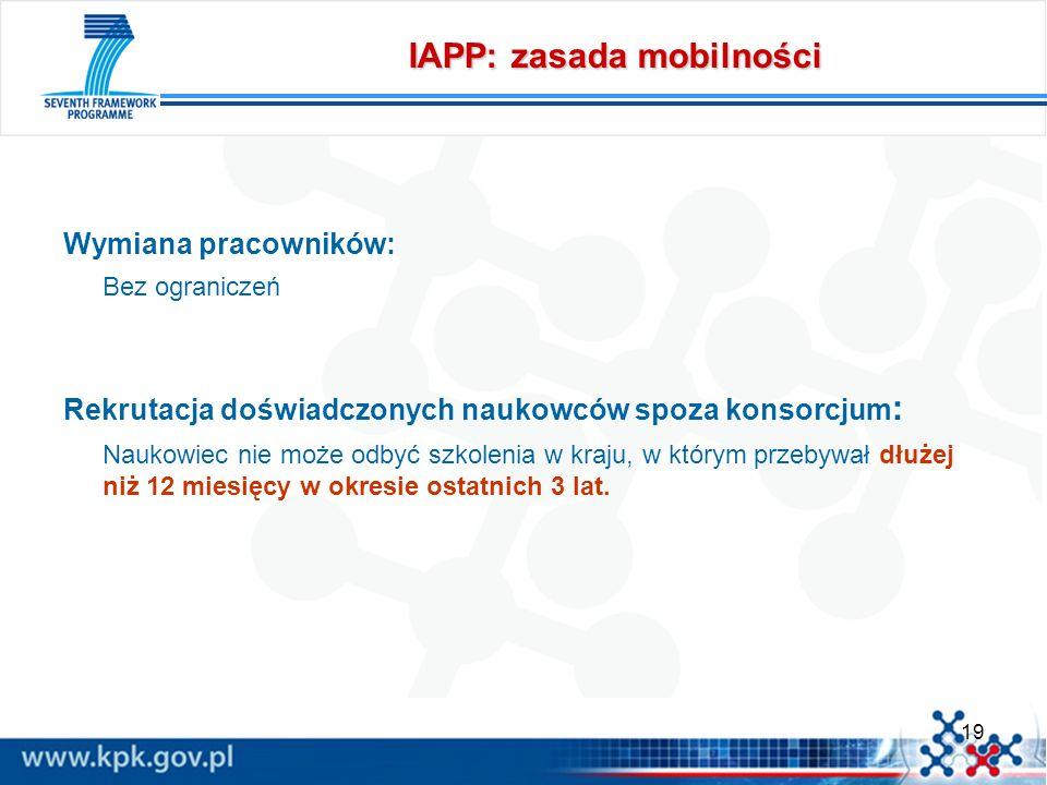 19 IAPP: zasada mobilności Wymiana pracowników: Bez ograniczeń Rekrutacja doświadczonych naukowców spoza konsorcjum : Naukowiec nie może odbyć szkolen