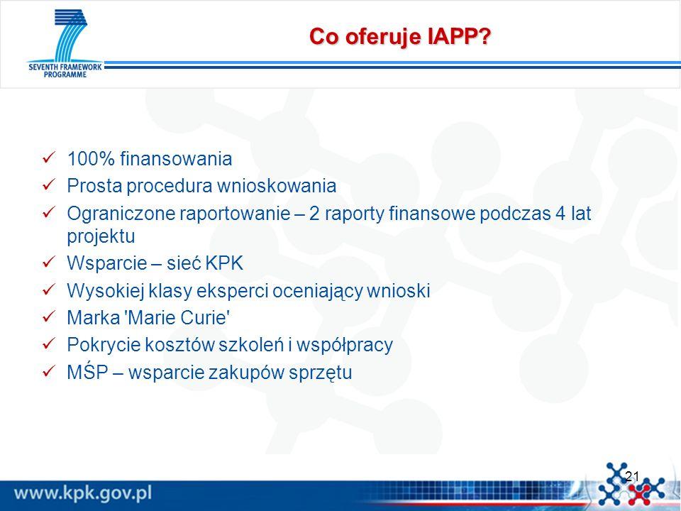 21 Co oferuje IAPP? 100% finansowania Prosta procedura wnioskowania Ograniczone raportowanie – 2 raporty finansowe podczas 4 lat projektu Wsparcie – s