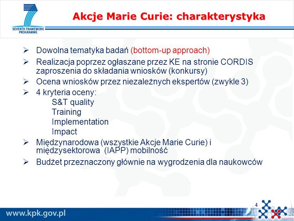 4 Dowolna tematyka badań (bottom-up approach) Realizacja poprzez ogłaszane przez KE na stronie CORDIS zaproszenia do składania wniosków (konkursy) Oce