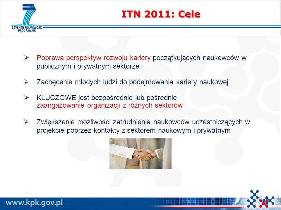 ITN 2011: Cele Poprawa perspektyw rozwoju kariery początkujących naukowców w publicznym i prywatnym sektorze Zachęcenie młodych ludzi do podejmowania