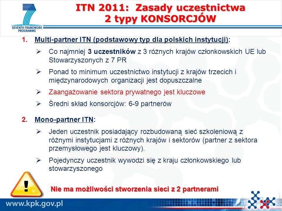 ITN 2011: Zasady uczestnictwa 2 typy KONSORCJÓW 1. 1.Multi-partner ITN (podstawowy typ dla polskich instytucji): Co najmniej 3 uczestników z 3 różnych